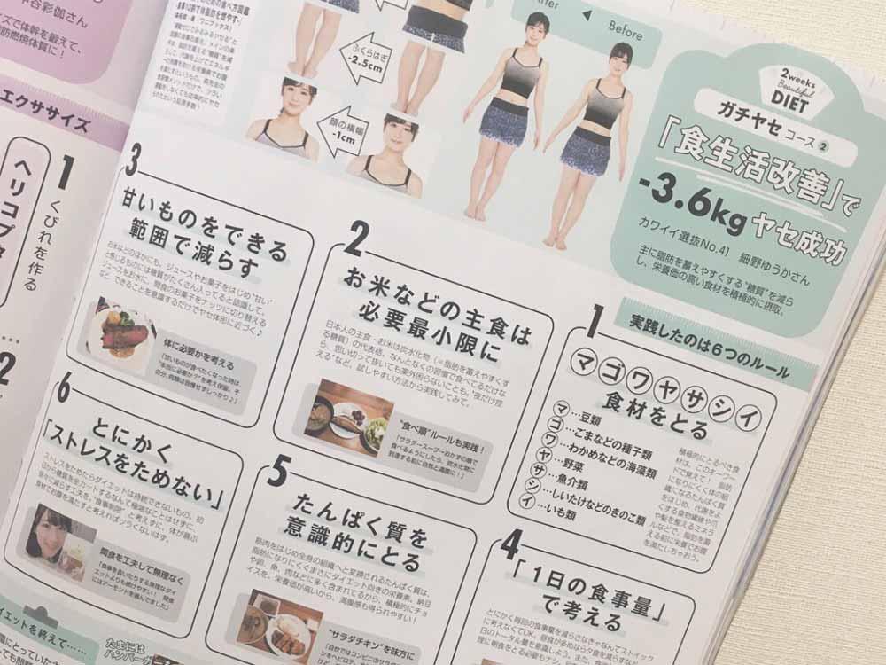 細野ゆうかnon-noダイエット企画